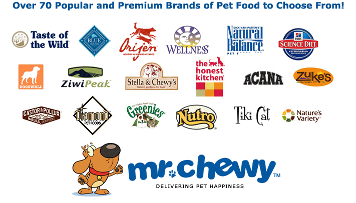 Free Delivery On Dog Foods Uk