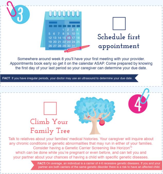 Non Invasive Prenatal Testing Panoramamoms