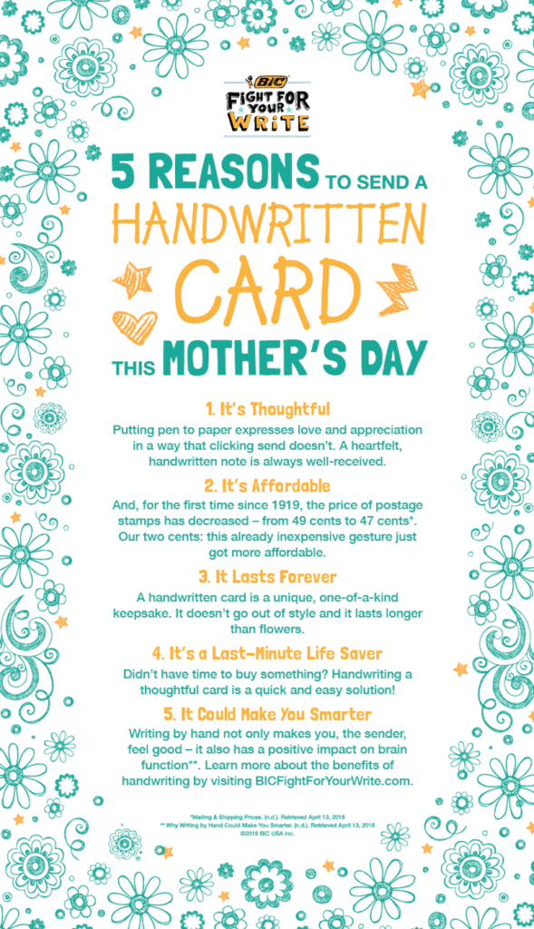 Send A Handwritten Card This Mother's Day