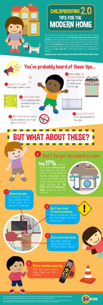 Childproofing Home