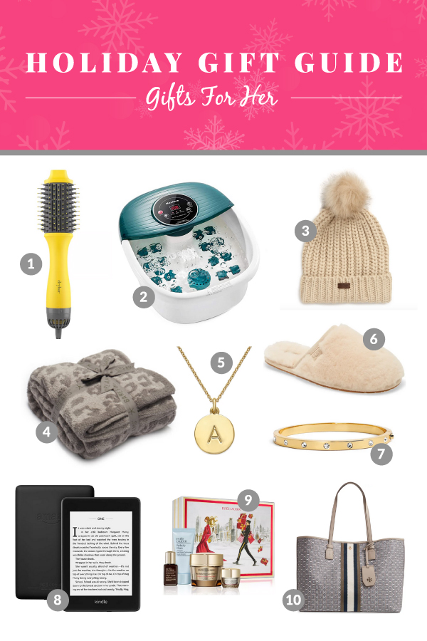Holiday GIfts for the Ladies